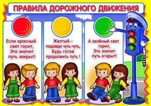 Безопасность детей. Профилактика дорожно-транспортного травматизма